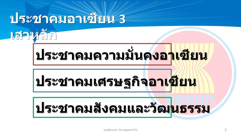 2 ประชาคมอาเซียน 3 เสาหลัก ประชาคมความมั่นคงอาเซียน ประชาคมเศรษฐกิจอาเซียน ประชาคมสังคมและวัฒนธรรม
