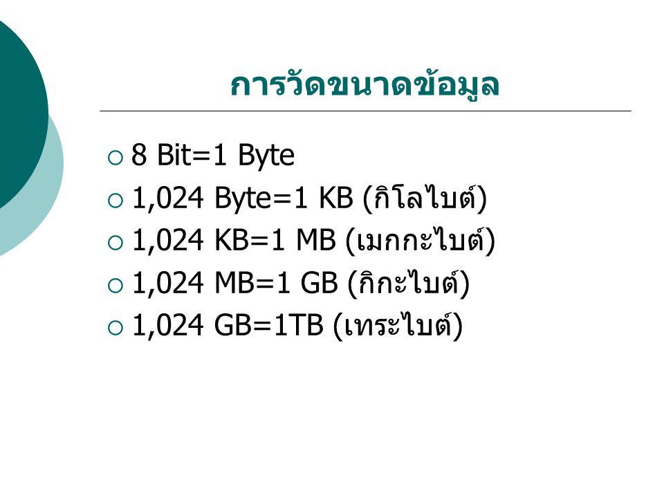 การวัดขนาดข้อมูล  8 Bit=1 Byte  1,024 Byte=1 KB ( กิโลไบต์ )  1,024 KB=1 MB ( เมกกะไบต์ )  1,024 MB=1 GB ( กิกะไบต์ )  1,024 GB=1TB ( เทระไบต์ )
