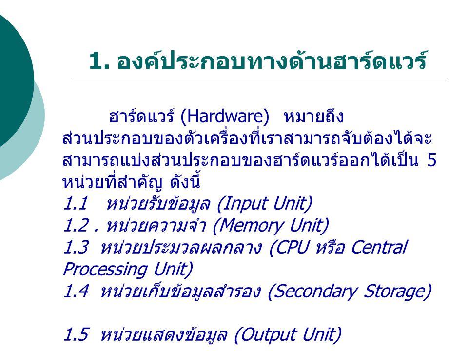 1. องค์ประกอบทางด้านฮาร์ดแวร์ ฮาร์ดแวร์ (Hardware) หมายถึง ส่วนประกอบของตัวเครื่องที่เราสามารถจับต้องได้จะ สามารถแบ่งส่วนประกอบของฮาร์ดแวร์ออกได้เป็น