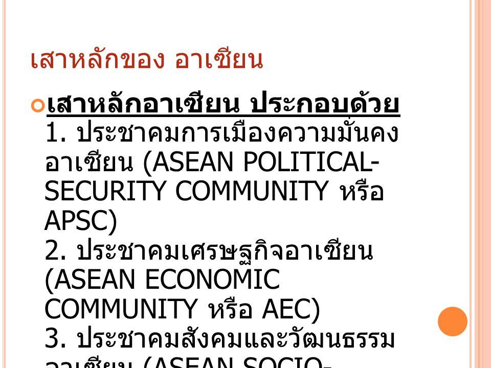 เสาหลักของ อาเซียน เสาหลักอาเซียน ประกอบด้วย 1. ประชาคมการเมืองความมั่นคง อาเซียน (ASEAN POLITICAL- SECURITY COMMUNITY หรือ APSC) 2. ประชาคมเศรษฐกิจอา