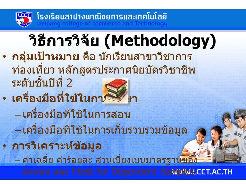 วิธีการวิจัย (Methodology) กลุ่มเป้าหมาย คือ นักเรียนสาขาวิชาการ ท่องเที่ยว หลักสูตรประกาศนียบัตรวิชาชีพ ระดับชั้นปีที่ 2 เครื่องมือที่ใช้ในการศึกษา –