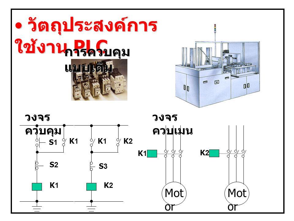 วัตถุประสงค์การ ใช้งาน PLC วัตถุประสงค์การ ใช้งาน PLC การควบคุม แบบเดิม S1 S2 K1 วงจร ควบคุม Mot or วงจร ควบเมน K1 Mot or K2 K1K1 S3 K2