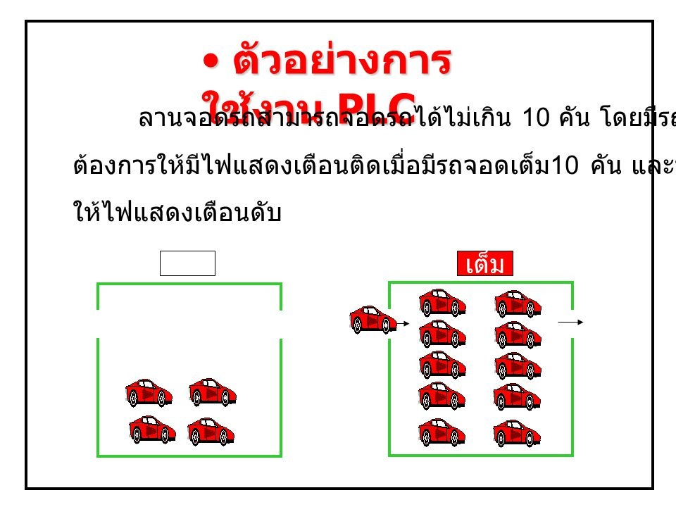 ตัวอย่างการ ใช้งาน PLC ตัวอย่างการ ใช้งาน PLC ลานจอดรถสามารถจอดรถได้ไม่เกิน 10 คัน โดยมีรถวิ่งเข้าออกตลอดเวลา ต้องการให้มีไฟแสดงเตือนติดเมื่อมีรถจอดเต็ม 10 คัน และหากรถน้อยกว่า 10 คัน ให้ไฟแสดงเตือนดับ เต็ม