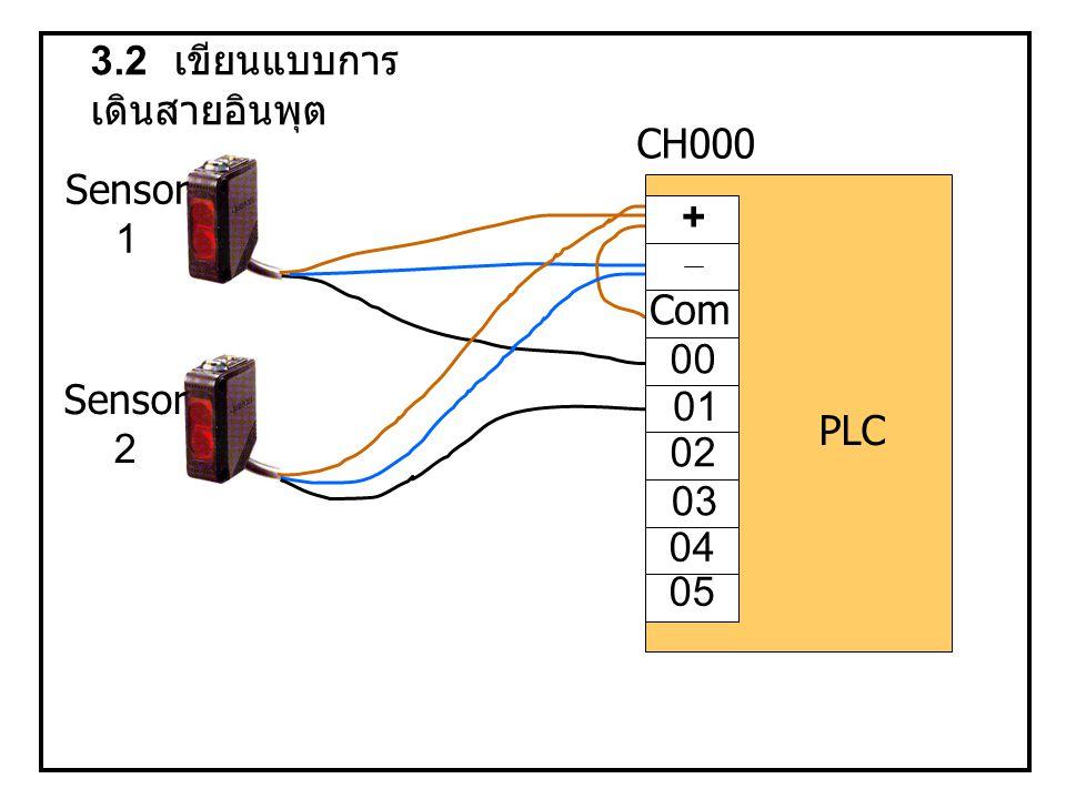 3.2 เขียนแบบการ เดินสายอินพุต Sensor 1 Sensor 2 Com 00 01 02 + PLC 03 04 05 CH000