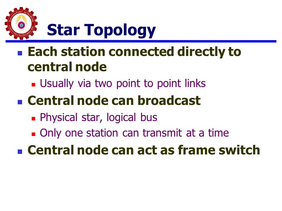 Star Topology Each station connected directly to central node Usually via two point to point links Central node can broadcast Physical star, logical b