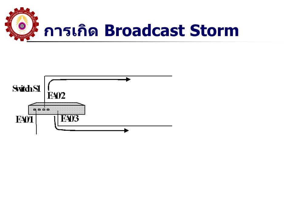 Spanning Tree Protocol STP เป็น Protocol และ Algorithm ที่จะแก้ไขปัญหา Loop ที่เกิดใน LAN(เชื่อมต่อด้วยLayer 2 Switch) มาตรฐานคือ IEEE 802.1D ประกอบด้วย Root Bridge และ Set ของ Port บน Switch ที่มี Cost ต่ำสุด ที่จะส่ง Traffic มายัง Root Root Bridge เป็น SW ที่มี Bridge ID ต่ำสุด Switch Port ที่ไม่ได้เป็นส่วนหนึ่งของ Tree จะถูก Disable ดังนั้นจะมีเพียง Path เดียวระหว่าง 2 Station แต่ละ Switch จะส่ง Bridge Protocol Data Unit (BPDU) ให้แก่กันเพื่อรักษา Spanning Tree BPDU จะถูกส่งเมื่อ State ของ Port เปลี่ยน นอกจากนี้ BPDU จะถูกส่งทุกๆ 2 วินาที Root Bridge ควรจะเลือก Manually จาก Switch กึ่งกลางที่ความเร็วสูง