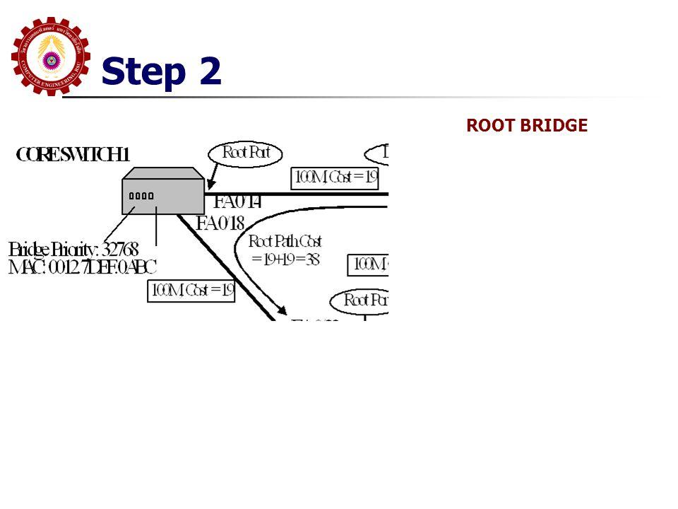 Step 3 ROOT BRIDGE