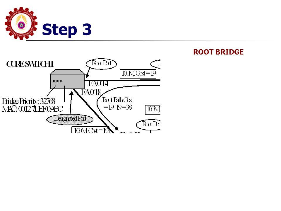 Rapid Spanning Tree IEEE 802.1W ใช้เวลา 3 วินาที IEEE 802.1D ใช้เวลา 30 วินาที