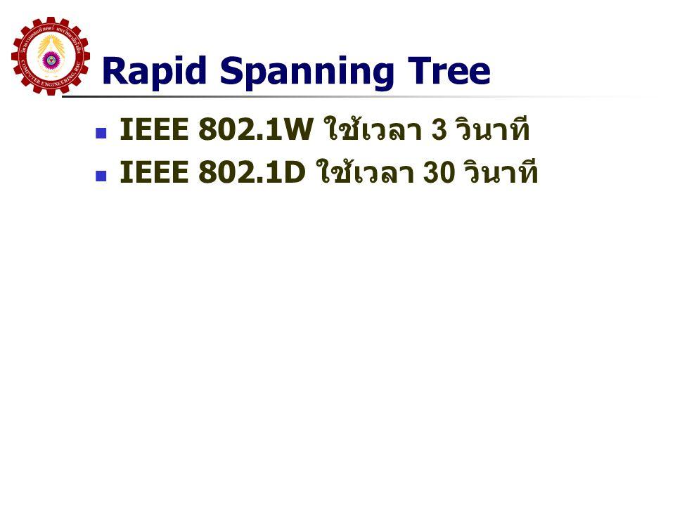 Order of Precedence 1.Lowest Root Bridge ID 2. Best Root Path Cost 3.