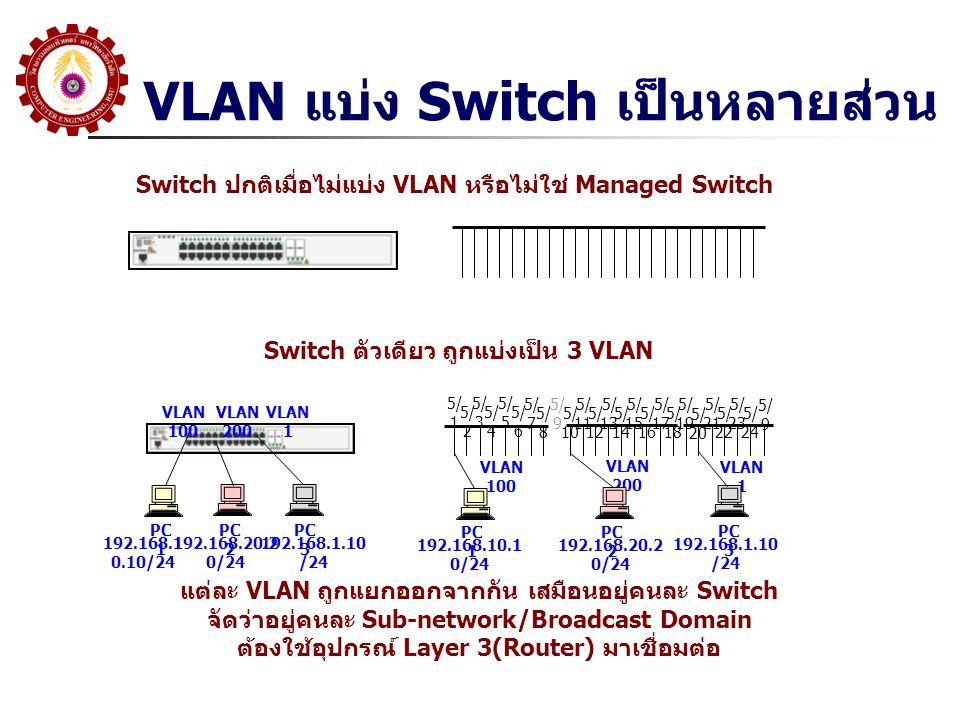 VLAN สอง Network สอง Server ต้องการแยกออกจากกัน Manager Dept.1Dept.2 ลงทุน สอง Switch ปัญหาในการย้ายสถานที่ ต้องวางสายใหม่สำหรับ Network ของตัวเอง