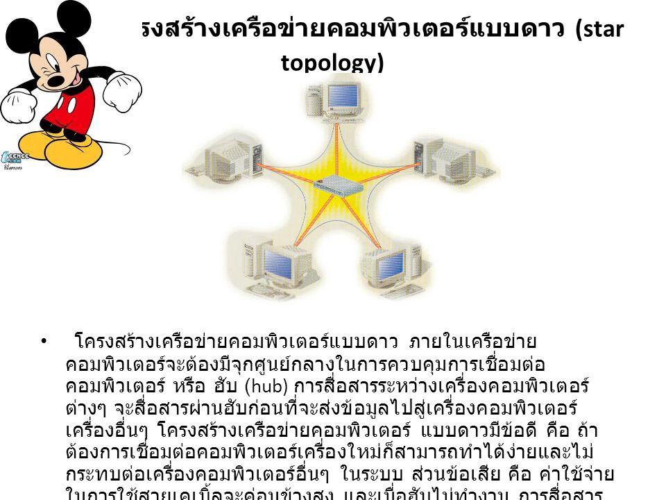 3. โครงสร้างเครือข่ายคอมพิวเตอร์แบบดาว (star topology) โครงสร้างเครือข่ายคอมพิวเตอร์แบบดาว ภายในเครือข่าย คอมพิวเตอร์จะต้องมีจุกศูนย์กลางในการควบคุมกา