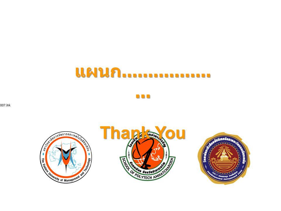 แผนก.................... Thank You