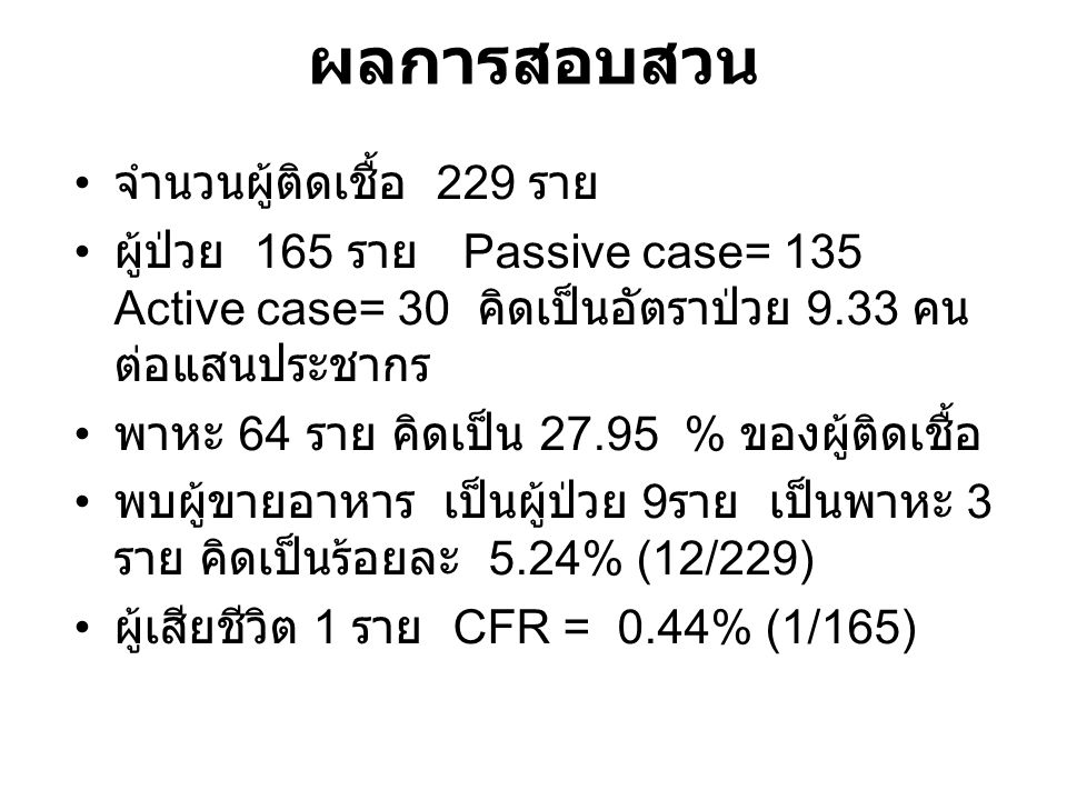 ผลการสอบสวน จำนวนผู้ติดเชื้อ 229 ราย ผู้ป่วย 165 ราย Passive case= 135 Active case= 30 คิดเป็นอัตราป่วย 9.33 คน ต่อแสนประชากร พาหะ 64 ราย คิดเป็น 27.9