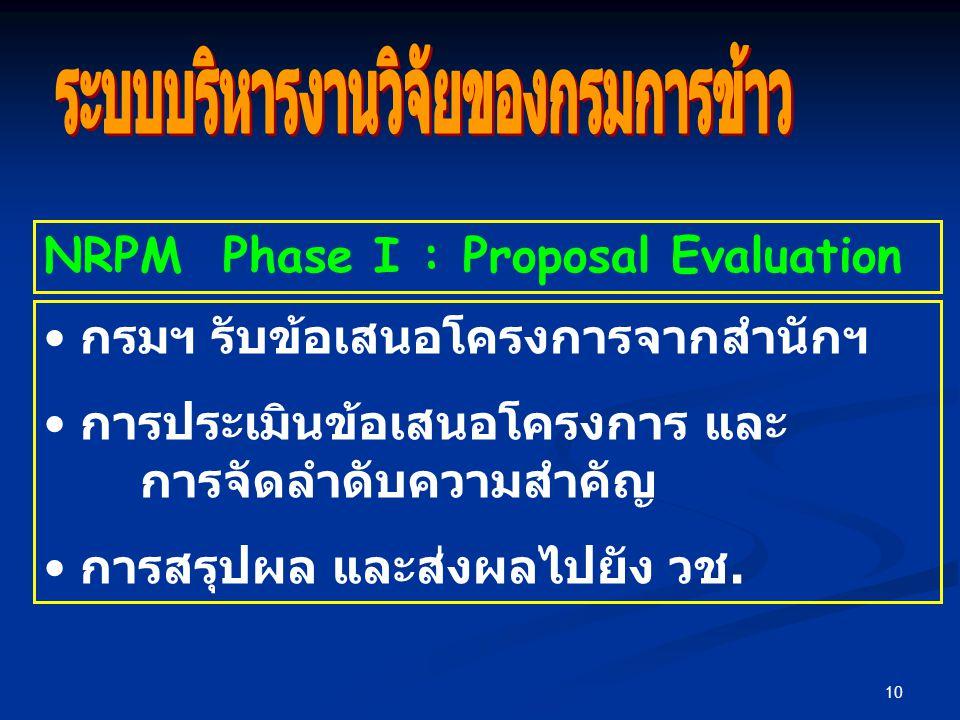 10 NRPM Phase I : Proposal Evaluation กรมฯ รับข้อเสนอโครงการจากสำนักฯ การประเมินข้อเสนอโครงการ และ การจัดลำดับความสำคัญ การสรุปผล และส่งผลไปยัง วช.