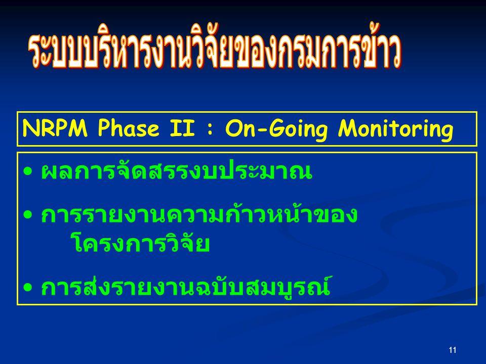 11 NRPM Phase II : On-Going Monitoring ผลการจัดสรรงบประมาณ การรายงานความก้าวหน้าของ โครงการวิจัย การส่งรายงานฉบับสมบูรณ์