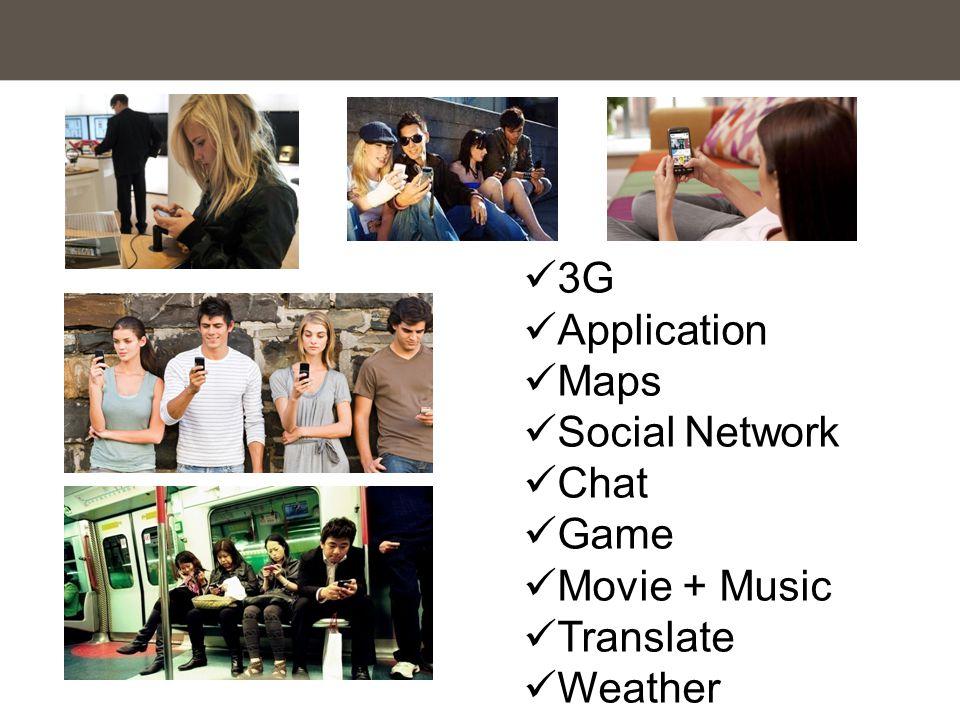 Social Network Publish การเผยแพร่ข้อมูล Share การแบ่งปันข้อมูล Discuss สังคมระดมความคิด Commerce การซื้อขาย Chat การสนทนา Location การแบ่งปันสถานที่ Network เครือข่ายเพื่อน ธุรกิจ งาน Game เครือข่ายเกมส์