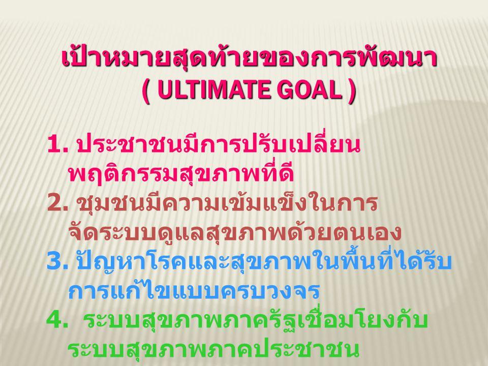 เป้าหมายสุดท้ายของการพัฒนา ( ULTIMATE GOAL ) 1. ประชาชนมีการปรับเปลี่ยน พฤติกรรมสุขภาพที่ดี 2.