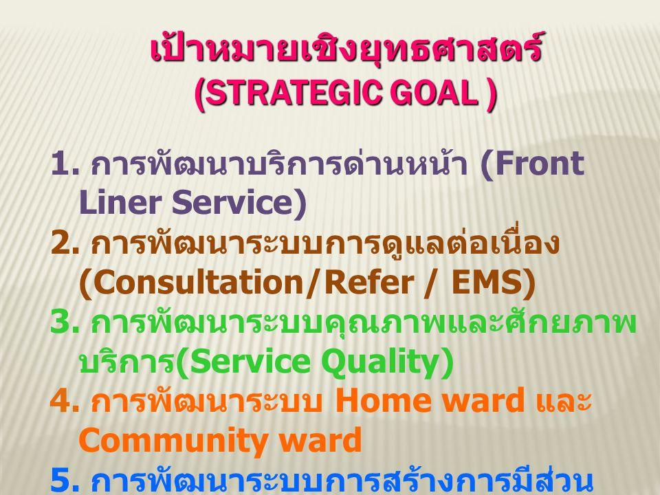เป้าหมายเชิงยุทธศาสตร์ (STRATEGIC GOAL ) 1. การพัฒนาบริการด่านหน้า (Front Liner Service) 2.