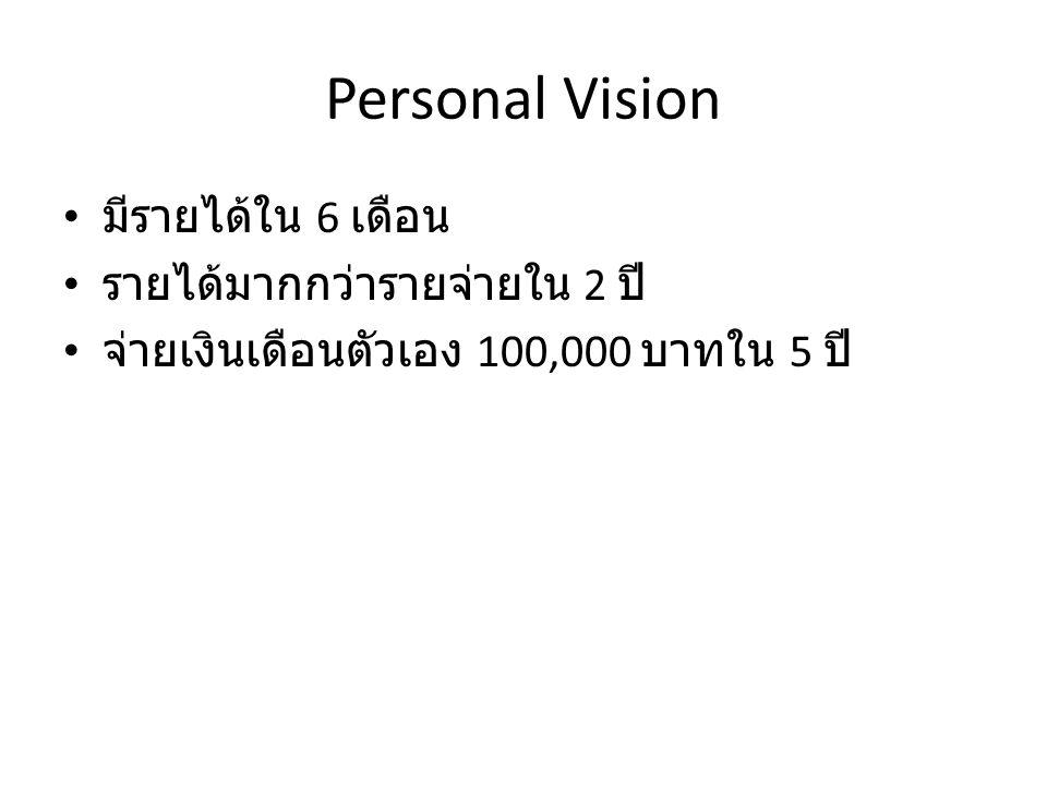 Personal Vision มีรายได้ใน 6 เดือน รายได้มากกว่ารายจ่ายใน 2 ปี จ่ายเงินเดือนตัวเอง 100,000 บาทใน 5 ปี