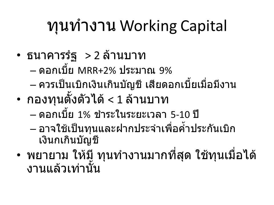 ทุนทำงาน Working Capital ธนาคารรํฐ > 2 ล้านบาท – ดอกเบี้ย MRR+2% ประมาณ 9% – ควรเป็นเบิกเงินเกินบัญชี เสียดอกเบี้ยเมื่อมีงาน กองทุนตั้งตัวได้ < 1 ล้านบาท – ดอกเบี้ย 1% ชำระในระยะเวลา 5-10 ปี – อาจใช้เป็นทุนและฝากประจำเพื่อค้ำประกันเบิก เงินกเกินบัญชี พยายาม ให้มี ทุนทำงานมากที่สุด ใช้ทุนเมื่อได้ งานแล้วเท่านั้น