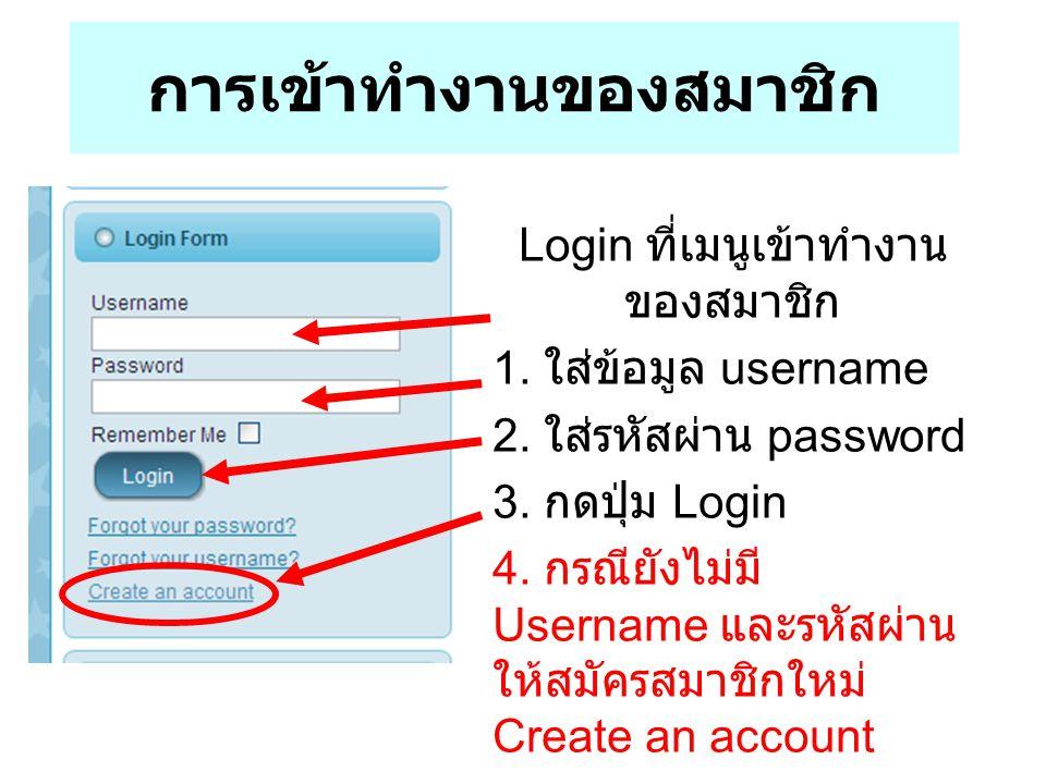 การเข้าทำงานของสมาชิก Login ที่เมนูเข้าทำงาน ของสมาชิก 1. ใส่ข้อมูล username 2. ใส่รหัสผ่าน password 3. กดปุ่ม Login 4. กรณียังไม่มี Username และรหัสผ