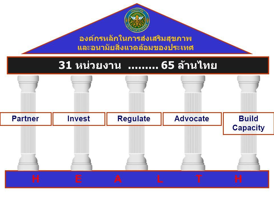 Regulate H E A L T H 31 หน่วยงาน.........