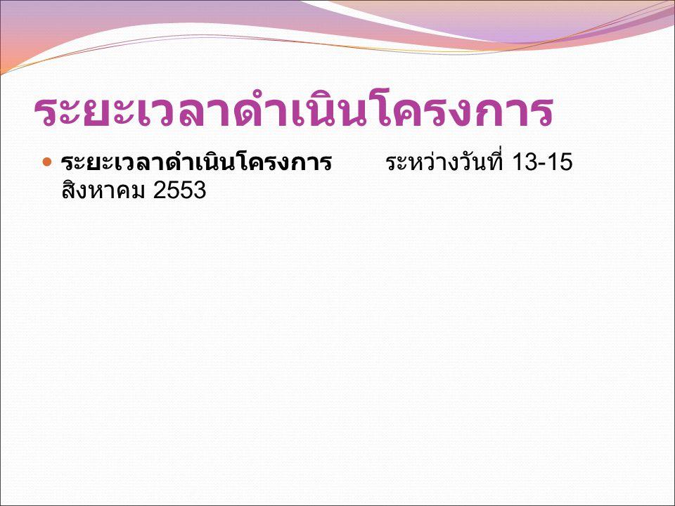 ระยะเวลาดำเนินโครงการ ระยะเวลาดำเนินโครงการ ระหว่างวันที่ 13-15 สิงหาคม 2553