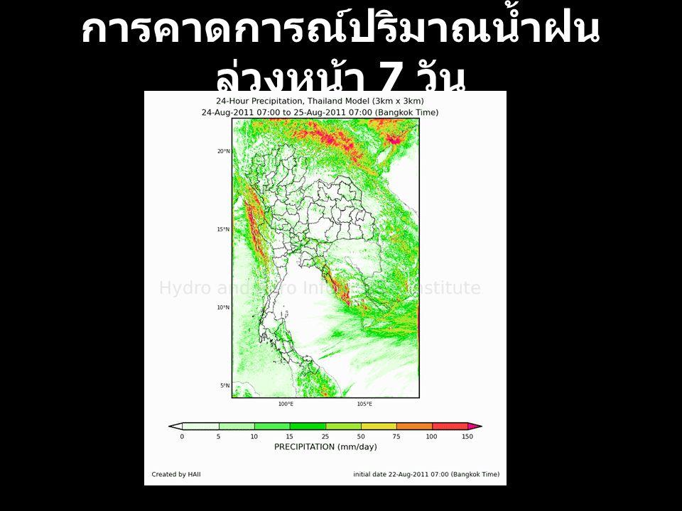 การคาดการณ์ปริมาณน้ำฝน ล่วงหน้า 7 วัน