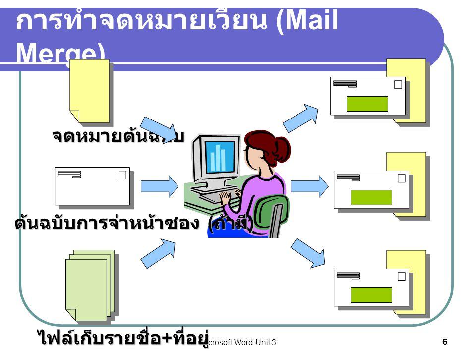 Microsoft Word Unit 37 การทำจดหมายเวียน (Mail Merge) (2/3) คือการทำจดหมายหลาย ๆ ฉบับที่มี เนื้อความเหมือนกัน แต่มีชื่อละที่อยู่ของ ผู้รับไม่เหมือนกันเท่านั้น โดย 1.