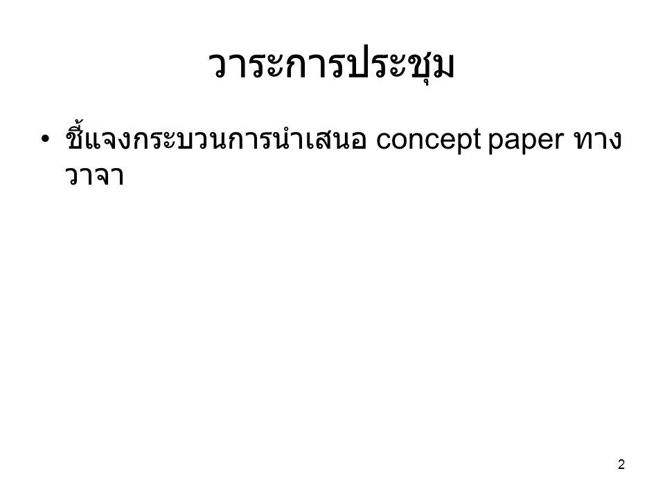 การนำเสนอ Concept Paper ทาง วาจา จุดประสงค์ – เพื่อให้นักศึกษาได้มีโอกาสชี้แจงเกี่ยวกับโครงงาน ที่จะทำ ให้กับอาจารย์ที่ปรึกษา กรรมการได้โดยตรง – เพื่อให้เกิดความเข้าใจตรงกันระหว่าง นักศึกษา ผู้พัฒนา อาจารย์ที่ปรึกษาโครงงาน และกรรมการ ในส่วนงานที่นักศึกษาจะพัฒนา 3