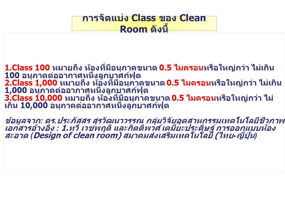 1.Class 100 หมายถึง ห้องที่มีอนุภาคขนาด 0.5 ไมครอนหรือใหญ่กว่า ไม่เกิน 100 อนุภาคต่ออากาศหนึ่งลูกบาศก์ฟุต 2.Class 1,000 หมายถึง ห้องที่มีอนุภาคขนาด 0.5 ไมครอนหรือใหญ่กว่า ไม่เกิน 1,000 อนุภาคต่ออากาศหนึ่งลูกบาศก์ฟุต 3.Class 10,000 หมายถึง ห้องที่มีอนุภาคขนาด 0.5 ไมครอนหรือใหญ่กว่า ไม่ เกิน 10,000 อนุภาคต่ออากาศหนึ่งลูกบาศก์ฟุต ข้อมูลจาก : ดร.