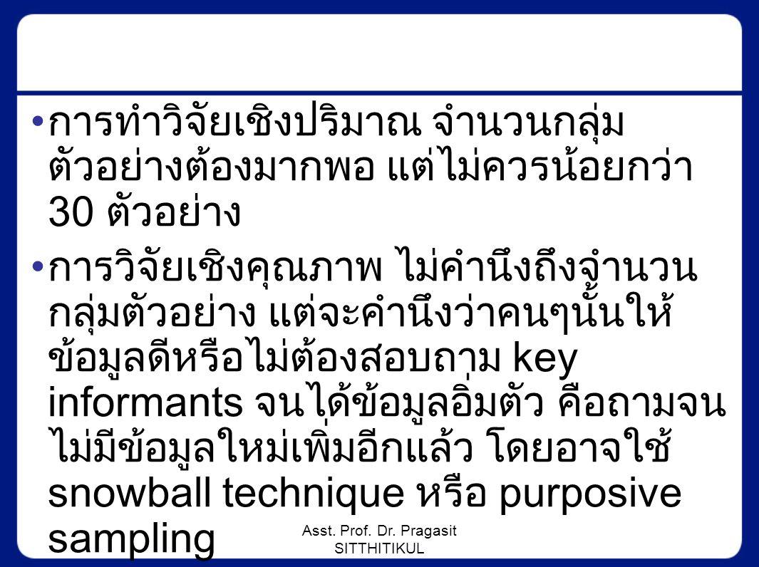 Asst. Prof. Dr. Pragasit SITTHITIKUL การทำวิจัยเชิงปริมาณ จำนวนกลุ่ม ตัวอย่างต้องมากพอ แต่ไม่ควรน้อยกว่า 30 ตัวอย่าง การวิจัยเชิงคุณภาพ ไม่คำนึงถึงจำน