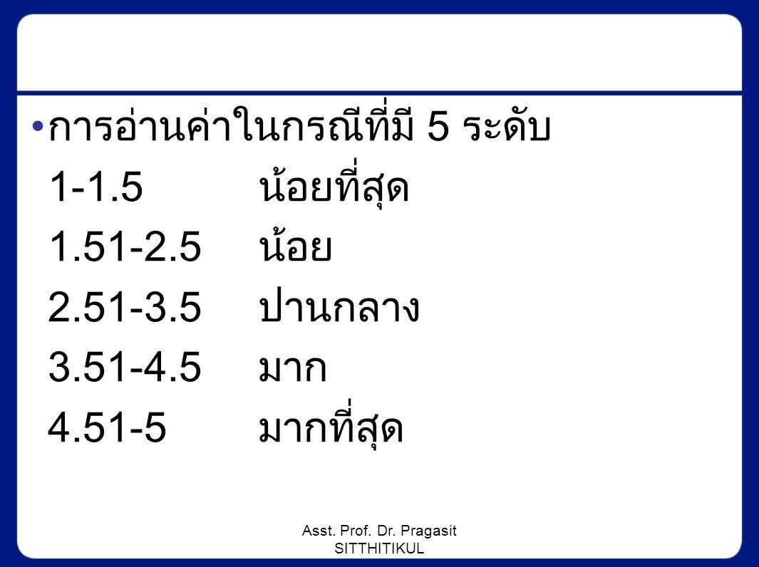 Asst. Prof. Dr. Pragasit SITTHITIKUL การอ่านค่าในกรณีที่มี 5 ระดับ 1-1.5น้อยที่สุด 1.51-2.5น้อย 2.51-3.5ปานกลาง 3.51-4.5มาก 4.51-5มากที่สุด