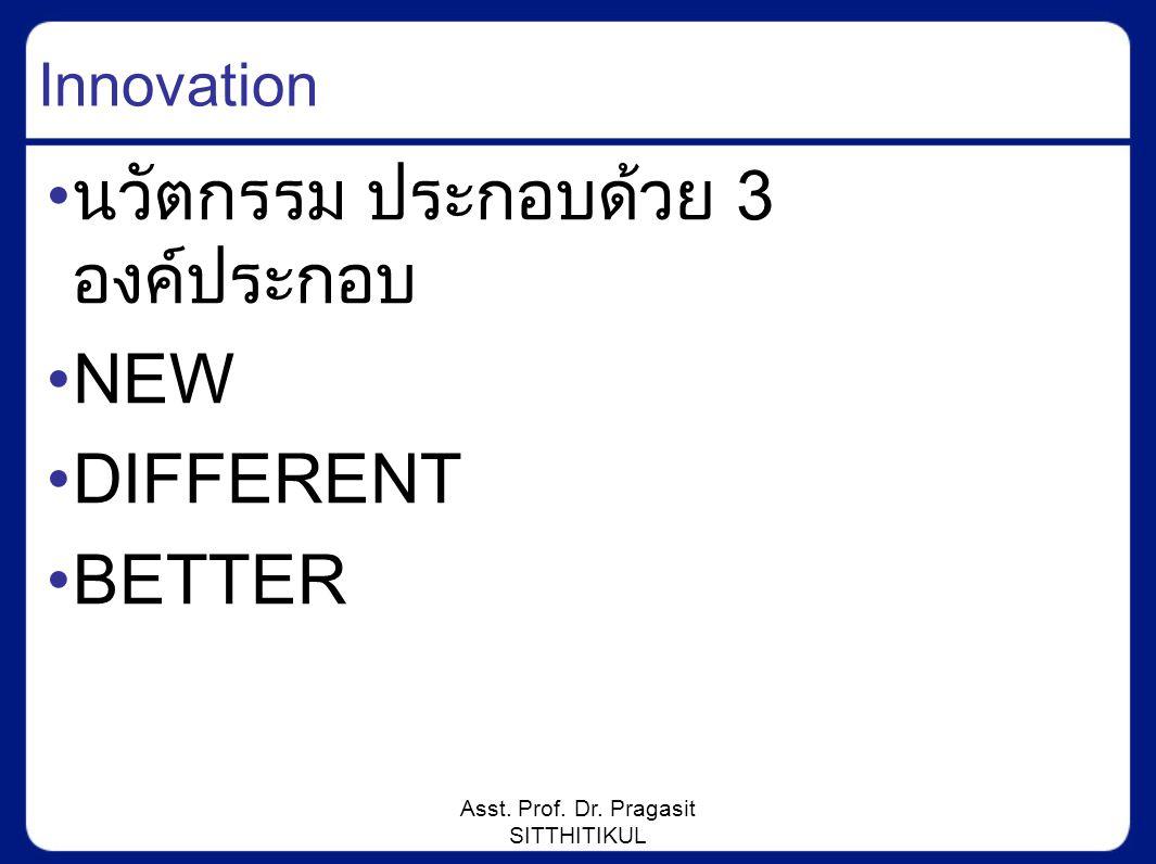 Asst. Prof. Dr. Pragasit SITTHITIKUL Innovation นวัตกรรม ประกอบด้วย 3 องค์ประกอบ NEW DIFFERENT BETTER