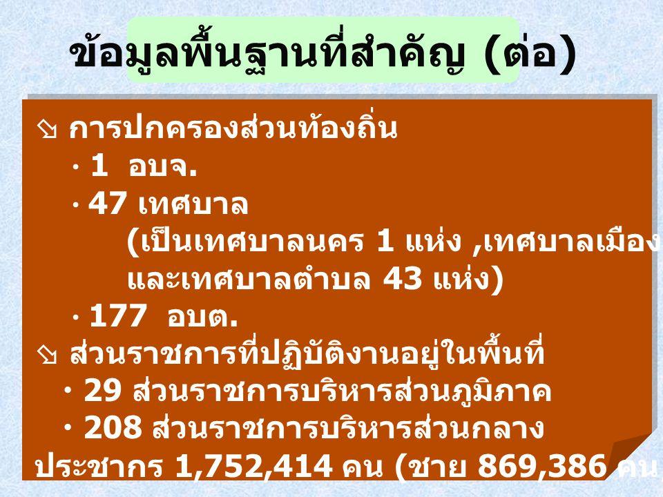 ข้อมูลพื้นฐานที่สำคัญ ทางเศรษฐกิจ  มูลค่าผลิตภัณฑ์มวลรวมของจังหวัด (GPP) ปี 2550 คือ 126,791 ล้านบาทเป็นอันดับที่ 2 ของ ภาคตะวันออกเฉียงเหนือ รองจากจังหวัดนครราชสีมา  รายได้ต่อหัวประชากรคือ 67,943 บาท / คน / ปี เป็นอันดับที่ 1 ของภาคตะวันออกเฉียงเหนือ  สาขาการผลิตที่สร้างรายได้อันดับ 1 ให้กับจังหวัดในปี 2550 คือ นอกภาคเกษตรคิดเป็นมูลค่า 111,029 ล้านบาท ( ร้อยละ 87.56 ของ GPP ) อันดับ 2 คือ ภาคการเกษตรคิดเป็น มูลค่า 15,762 ล้านบาท ( ร้อยละ 12.42 ของ GPP )