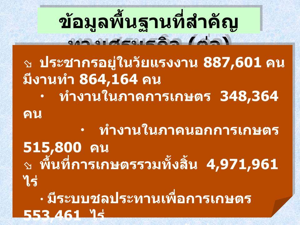 ข้อมูลพื้นฐานที่สำคัญ ทางเศรษฐกิจ ( ต่อ )  ประชากรอยู่ในวัยแรงงาน 887,601 คน มีงานทำ 864,164 คน  ทำงานในภาคการเกษตร 348,364 คน  ทำงานในภาคนอกการเกษ