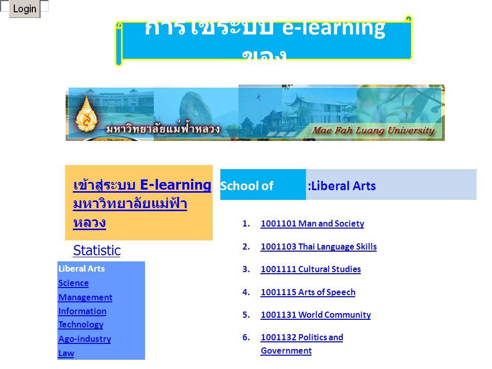การใช้ระบบ e-learning ของ เข้าสู่ระบบ E-learning มหาวิทยาลัยแม่ฟ้า หลวง Statistic School of :Liberal Arts Liberal Arts Science Management Information