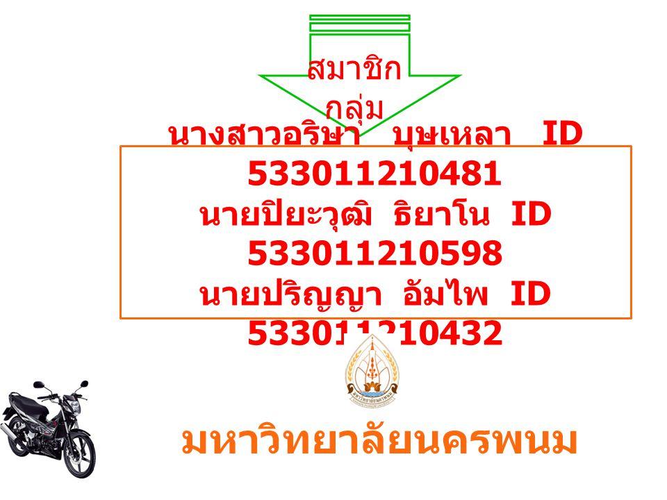 สมาชิก กลุ่ม นางสาวอริษา บุษเหลา ID 533011210481 นายปิยะวุฒิ ธิยาโน ID 533011210598 นายปริญญา อัมไพ ID 533011210432 มหาวิทยาลัยนครพนม
