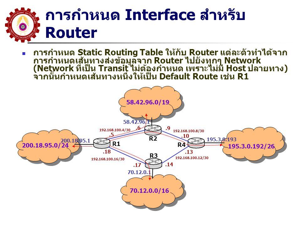 การกำหนด Interface สำหรับ Router การกำหนด Static Routing Table ให้กับ Router แต่ละตัวทำได้จาก การกำหนดเส้นทางส่งข้อมูลจาก Router ไปยังทุกๆ Network (Ne