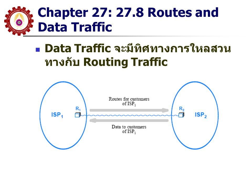 Chapter 27: 27.8 Routes and Data Traffic Data Traffic จะมีทิศทางการใหลสวน ทางกับ Routing Traffic