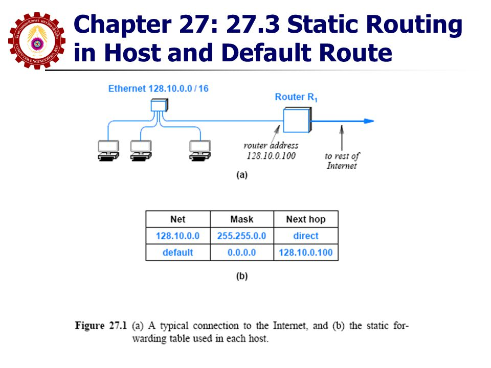 Chapter 27: 27.3 Static Routing in Host and Default Route