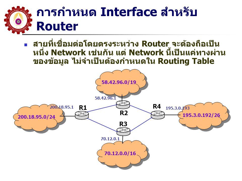 การกำหนด Interface สำหรับ Router สายที่เชื่อมต่อโดยตรงระหว่าง Router จะต้องถือเป็น หนึ่ง Network เช่นกัน แต่ Network นี้เป็นแค่ทางผ่าน ของข้อมูล ไม่จำ