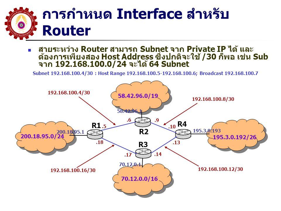 การกำหนด Interface สำหรับ Router สายระหว่าง Router สามารถ Subnet จาก Private IP ได้ และ ต้องการเพียงสอง Host Address ซึ่งปกติจะใช้ /30 ก็พอ เช่น Sub จ