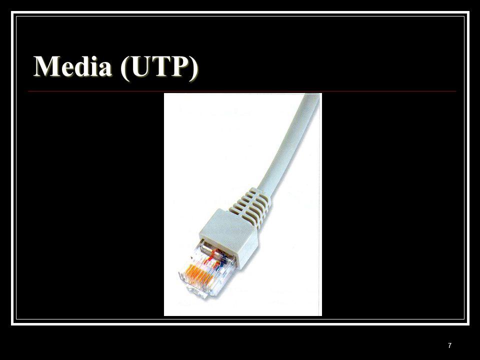7 Media (UTP)