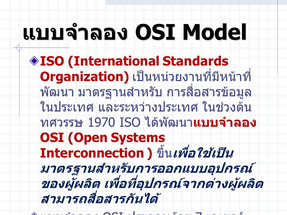ISO (International Standards Organization) เป็นหน่วยงานที่มีหน้าที่ พัฒนา มาตรฐานสำหรับ การสื่อสารข้อมูล ในประเทศ และระหว่างประเทศ ในช่วงต้น ทศวรรษ 19