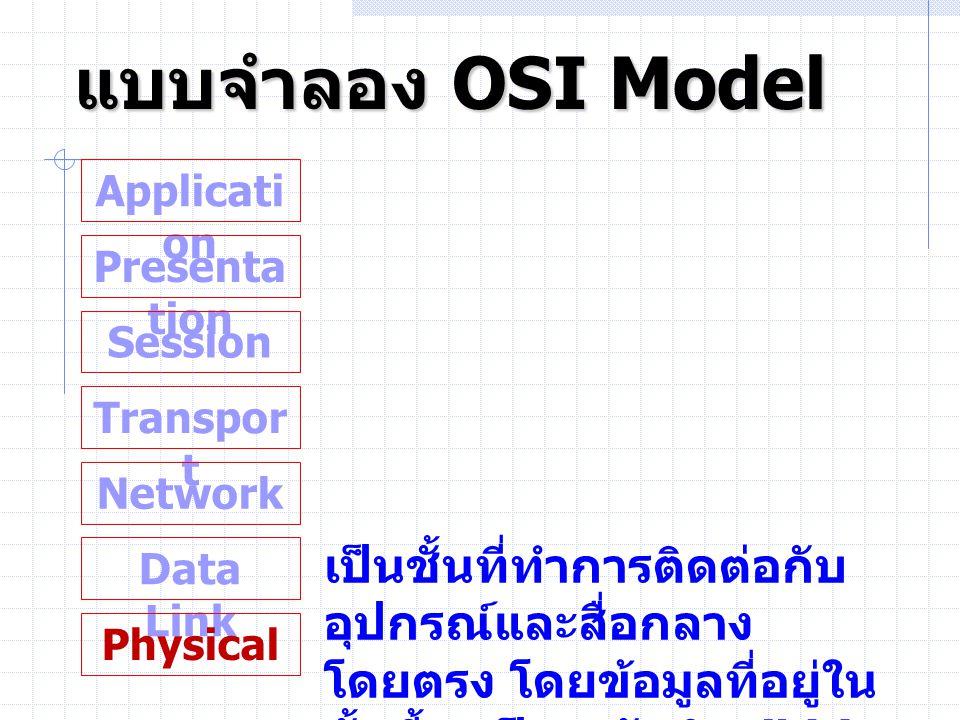 เป็นชั้นที่ทำการติดต่อกับ อุปกรณ์และสื่อกลาง โดยตรง โดยข้อมูลที่อยู่ใน ชั้นนี้จะเป็นระดับบิต (bit) หรือเลขฐานสอง Applicati on Presenta tion Session Tr
