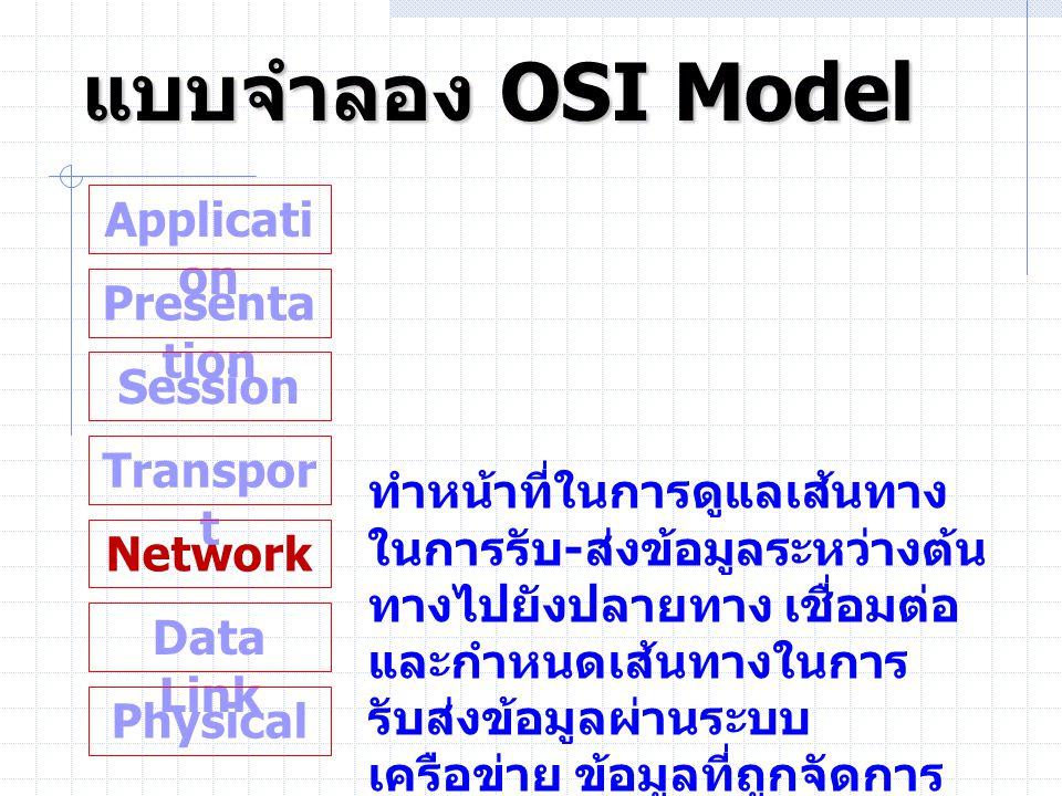 ทำหน้าที่ในการดูแลเส้นทาง ในการรับ - ส่งข้อมูลระหว่างต้น ทางไปยังปลายทาง เชื่อมต่อ และกำหนดเส้นทางในการ รับส่งข้อมูลผ่านระบบ เครือข่าย ข้อมูลที่ถูกจัด