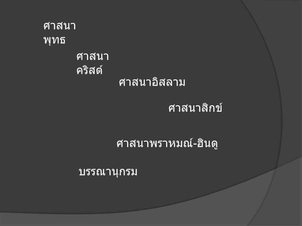 ประชากรส่วนใหญ่ของประเทศไทยเป็น ชาวพุทธนิกายเถรวาท ซึ่งในปัจจุบันศาสนา พุทธในประเทศไทยได้ผสมผสานเข้ากับ ความเชื่อพื้นบ้าน อย่างเช่น การตั้งศาลพระ ภูมิเจ้าที่ การถือฤกษ์ นอกจากนี้จำนวน ประชากรชาวไทย - จีนขนาดใหญ่ที่อพยพเข้า มาในประเทศก็นับถือทั้งศาสนาพุทธและ ประเพณีดั้งเดิมวัดพุทธในประเทศมี เอกลักษณ์ที่เจดีย์สีทองสูง และ สถาปัตยกรรมพุทธในประเทศไทยคล้ายคลึง กับในประเทศเอเชียตะวันออกเฉียงใต้ อื่น ๆ โดยเฉพาะอย่างยิ่ง กัมพูชาและลาว ซึ่ง ประเทศไทยมีภูมิหลังทางวัฒนธรรมและ ประวัติศาสตร์ร่วมกันชาวไทย - จีนเอเชียตะวันออกเฉียงใต้ กัมพูชาลาว