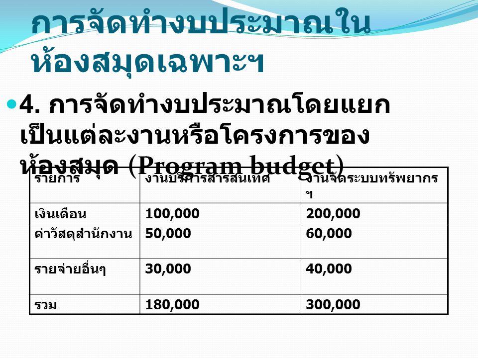 การจัดทำงบประมาณใน ห้องสมุดเฉพาะฯ รายการงานบริการสารสนเทศงานจัดระบบทรัพยากร ฯ เงินเดือน 100,000200,000 ค่าวัสดุสำนักงาน 50,00060,000 รายจ่ายอื่นๆ 30,00040,000 รวม 180,000300,000 4.