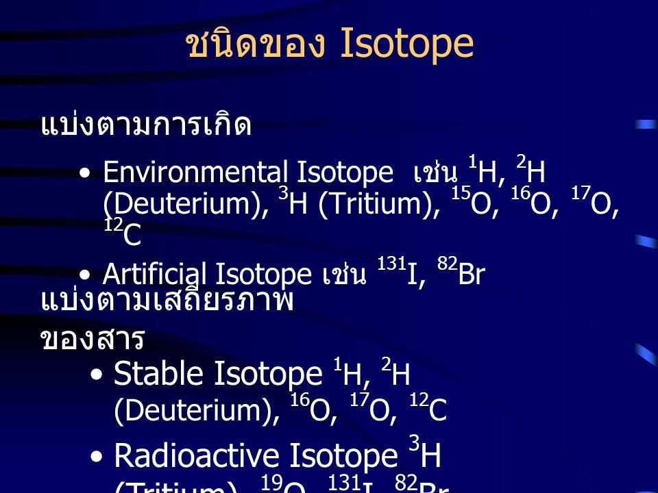 ชนิดของ Isotope Environmental Isotope เช่น 1 H, 2 H (Deuterium), 3 H (Tritium), 15 O, 16 O, 17 O, 12 C Artificial Isotope เช่น 131 I, 82 Br Stable Isotope 1 H, 2 H (Deuterium), 16 O, 17 O, 12 C Radioactive Isotope 3 H (Tritium), 19 O, 131 I, 82 Br แบ่งตามการเกิด แบ่งตามเสถียรภาพ ของสาร